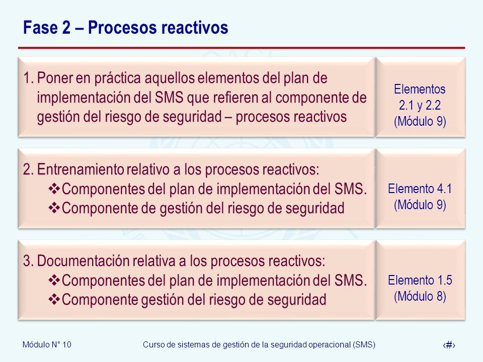 Fase 2 – Procesos reactivos