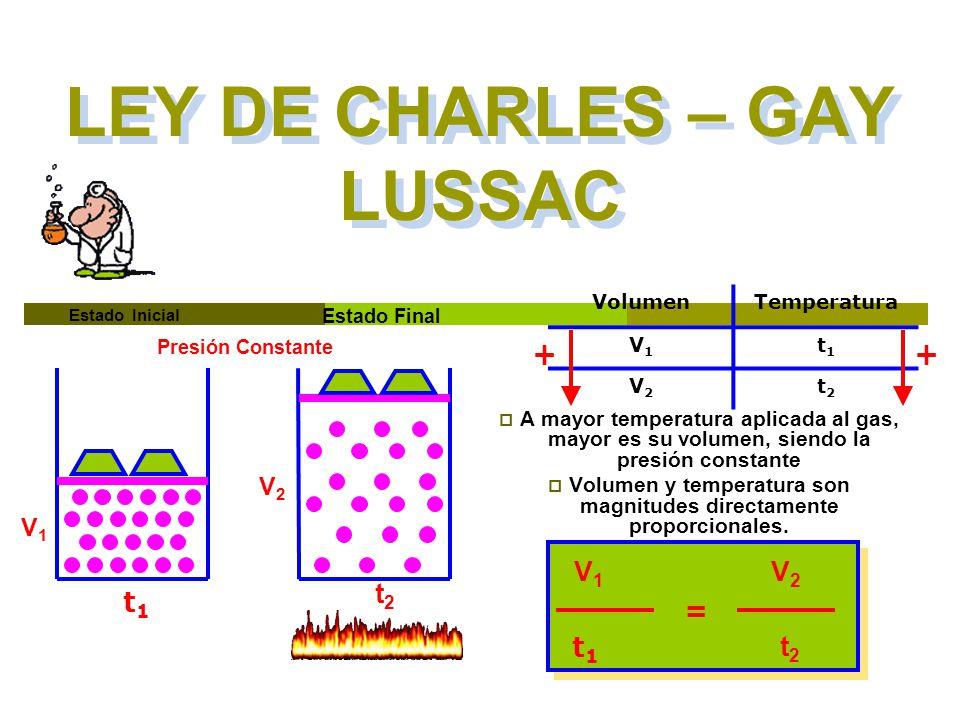 Leyes de los Gases Ideales Ley de Boyle, Lussac y