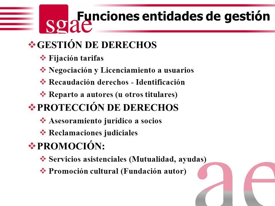 Funciones entidades de gestión