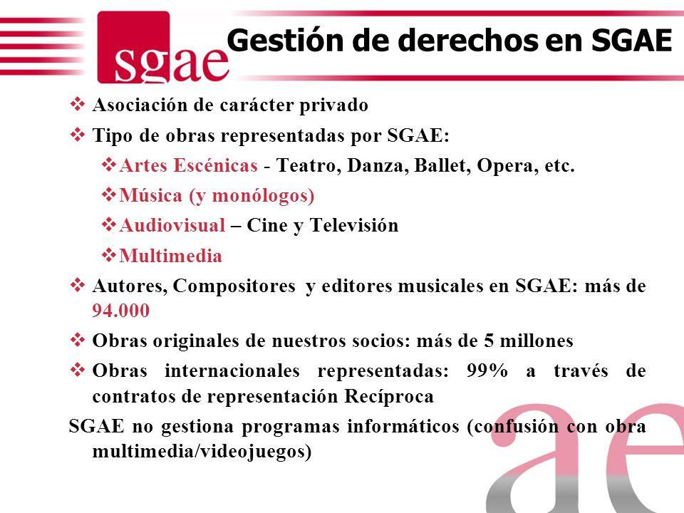 Gestión de derechos en SGAE