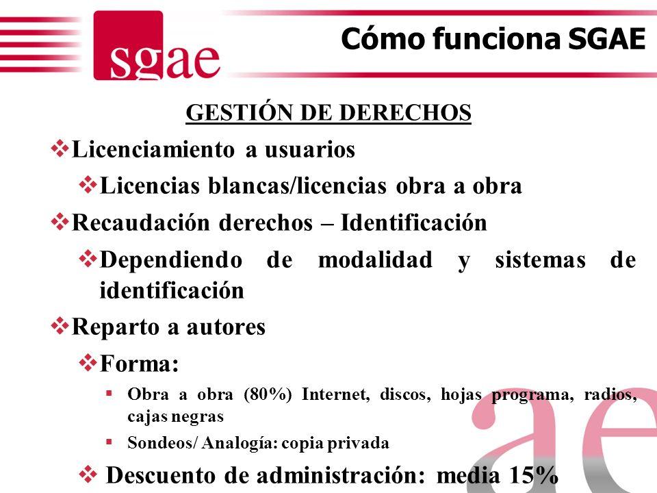 Cómo funciona SGAE Licenciamiento a usuarios