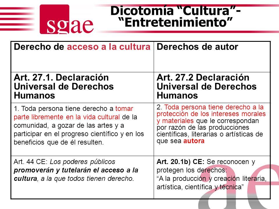Dicotomía Cultura - Entretenimiento