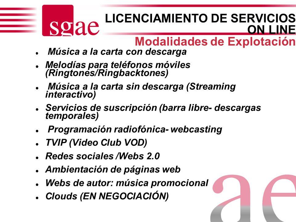 LICENCIAMIENTO DE SERVICIOS ON LINE Modalidades de Explotación