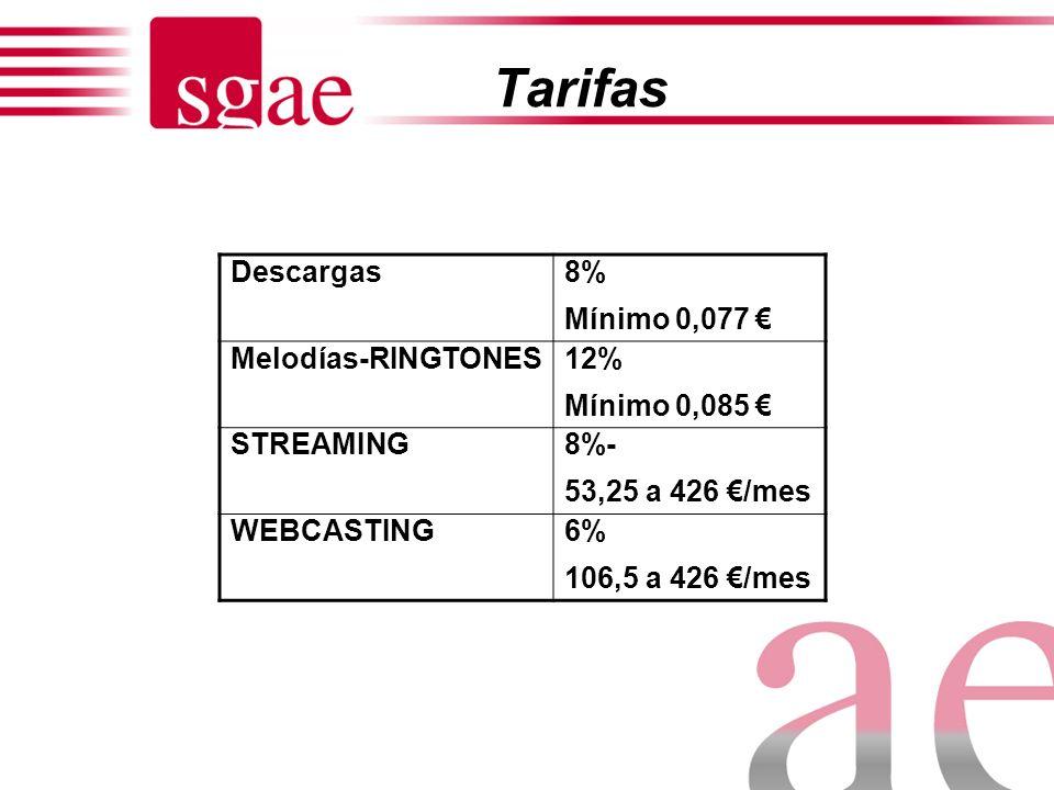 Tarifas Descargas 8% Mínimo 0,077 € Melodías-RINGTONES 12%