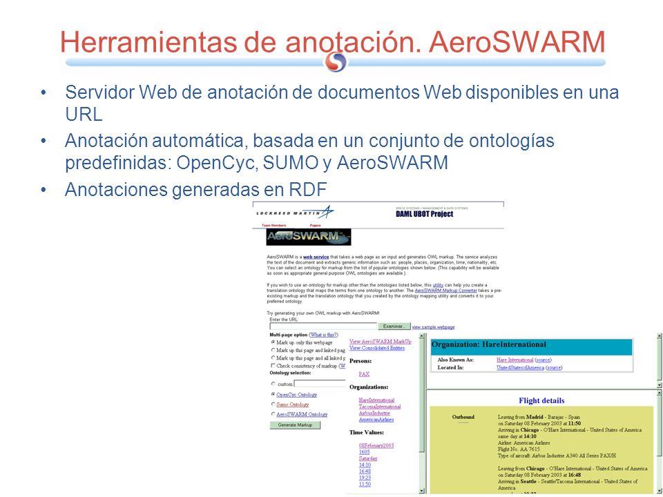 Herramientas de anotación. AeroSWARM