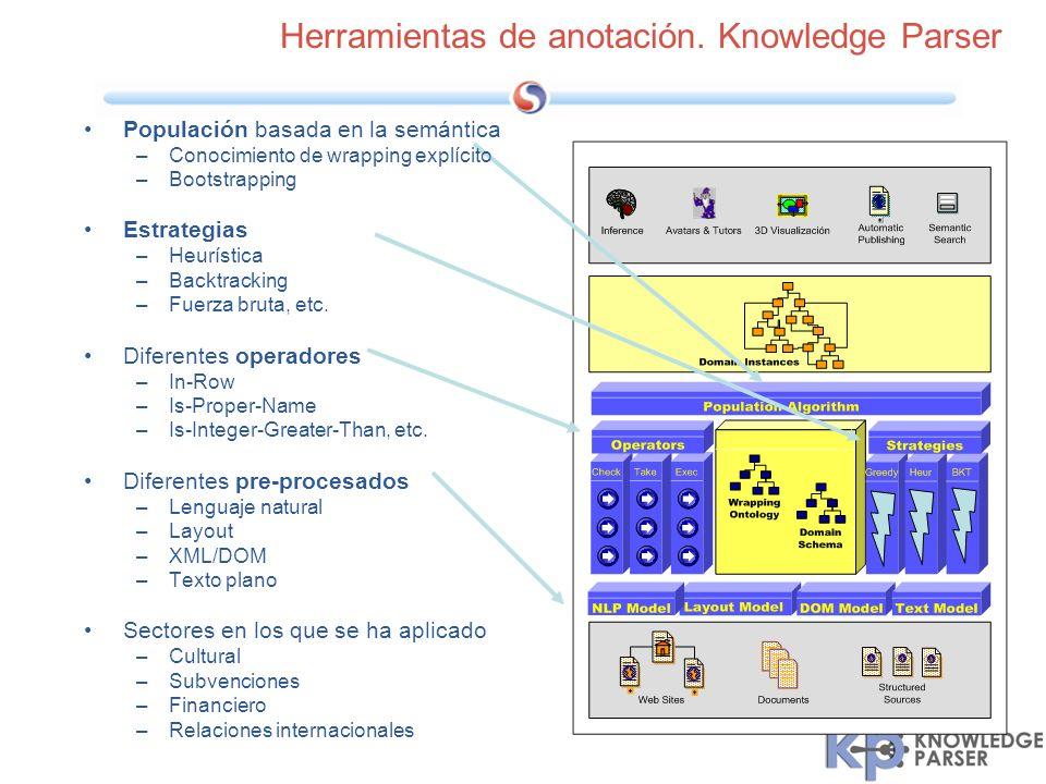 Herramientas de anotación. Knowledge Parser