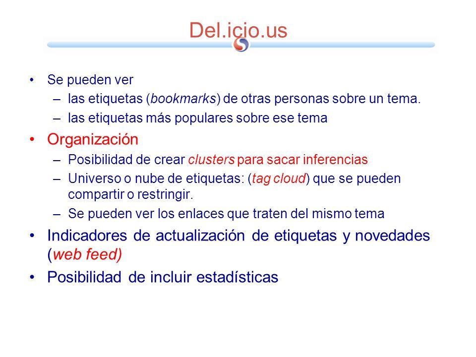 Del.icio.us Organización