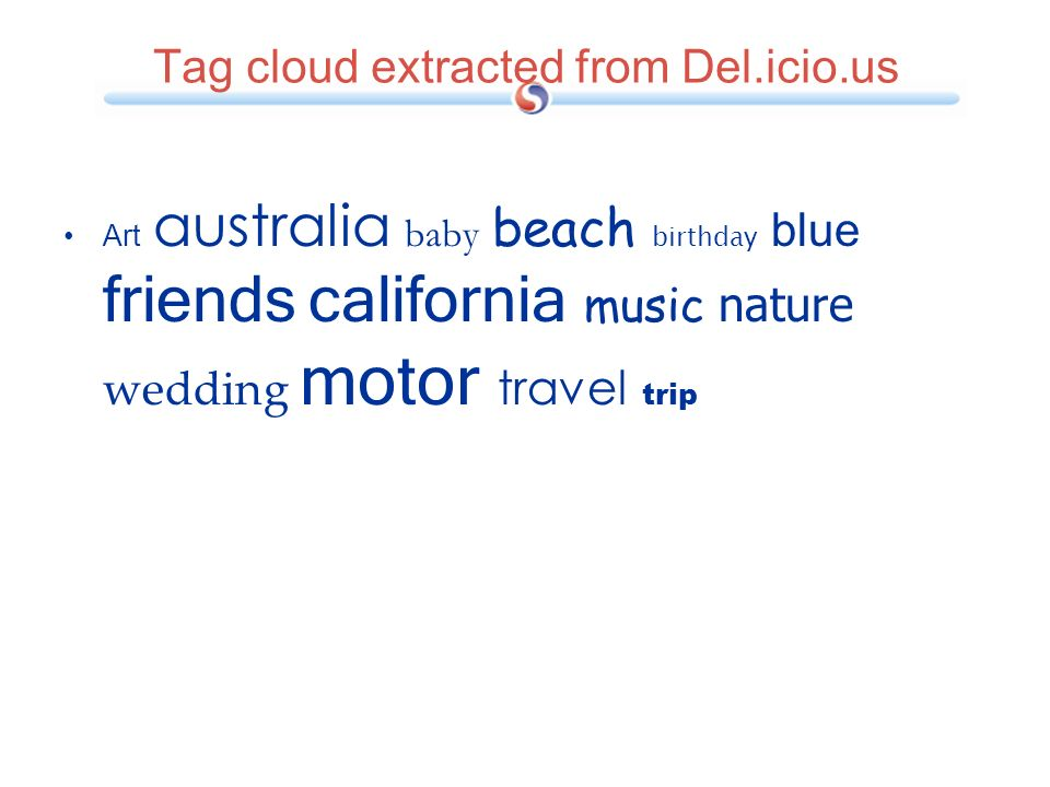 Tag cloud extracted from Del.icio.us