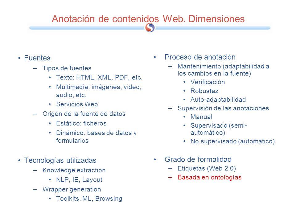 Anotación de contenidos Web. Dimensiones
