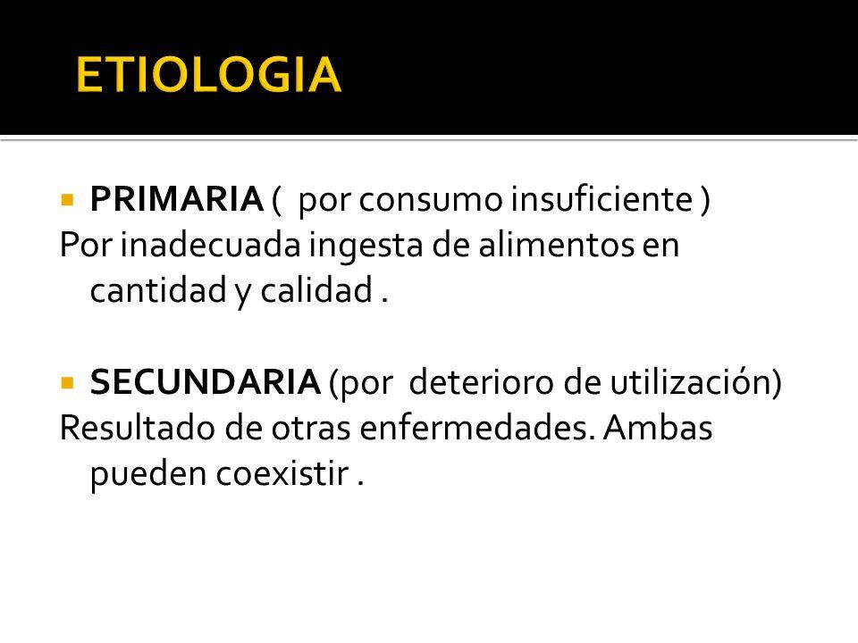 ETIOLOGIA PRIMARIA ( por consumo insuficiente )