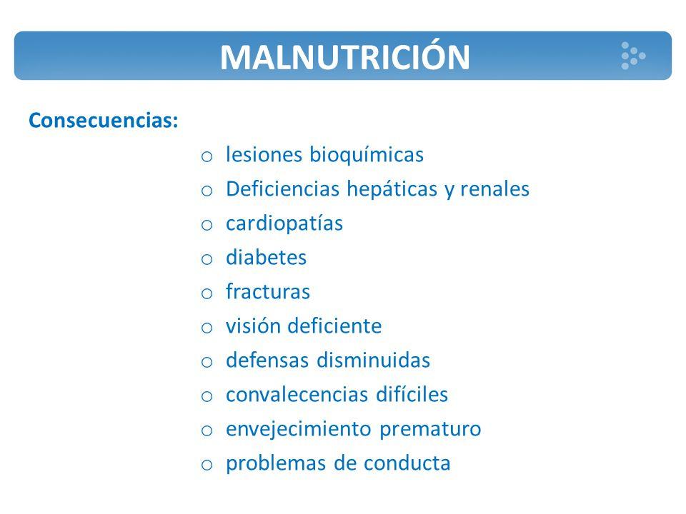 MALNUTRICIÓN Consecuencias: lesiones bioquímicas