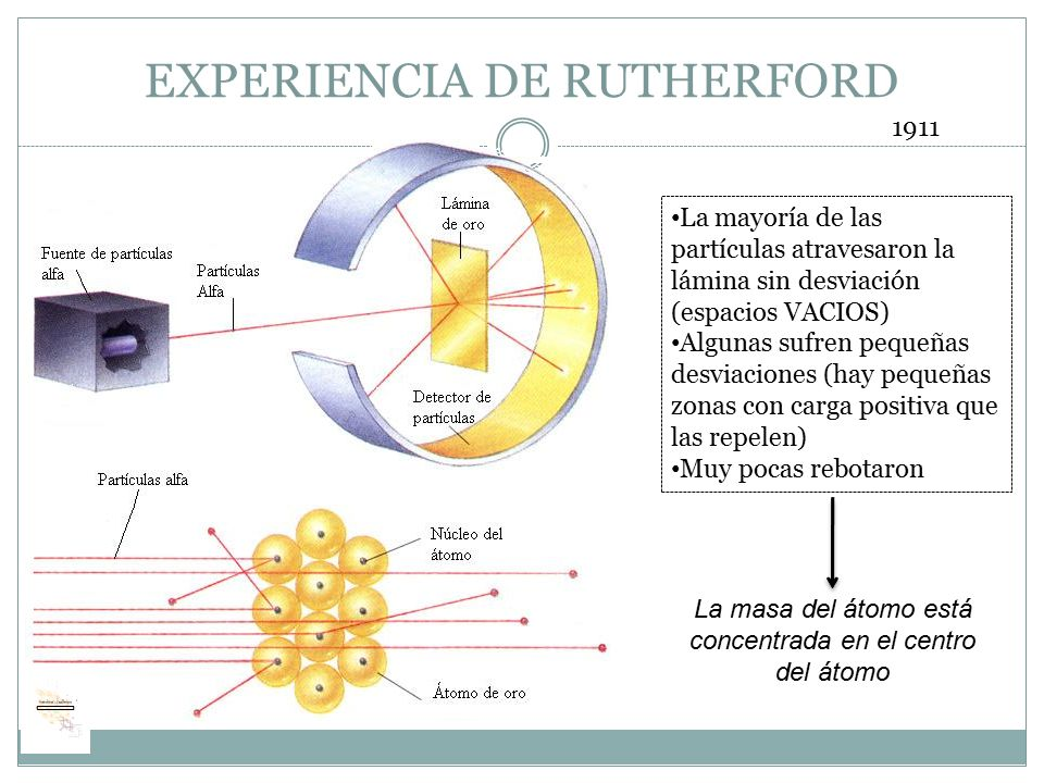 EXPERIENCIA DE RUTHERFORD
