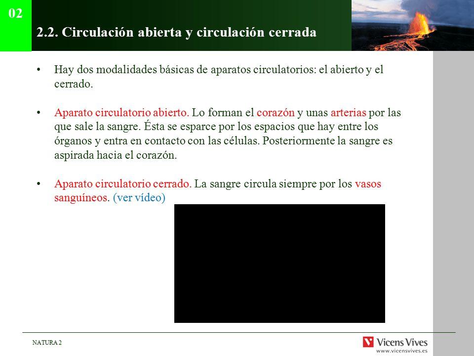2.2. Circulación abierta y circulación cerrada