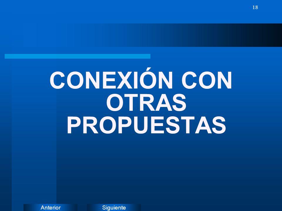 CONEXIÓN CON OTRAS PROPUESTAS