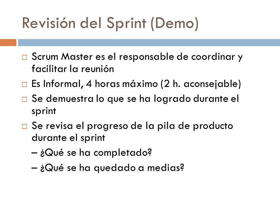 Revisión del Sprint (Demo)