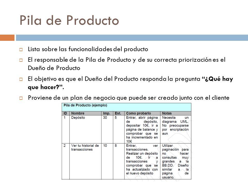 Pila de Producto Lista sobre las funcionalidades del producto