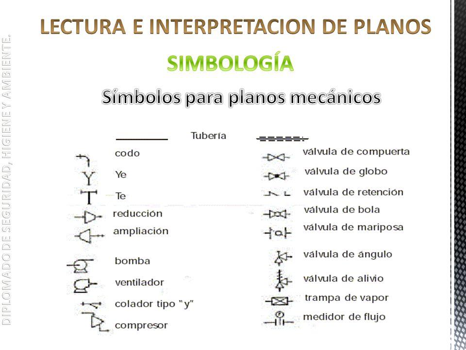 Lectura e interpretacion de planos ppt video online for Simbologia de niveles en planos arquitectonicos