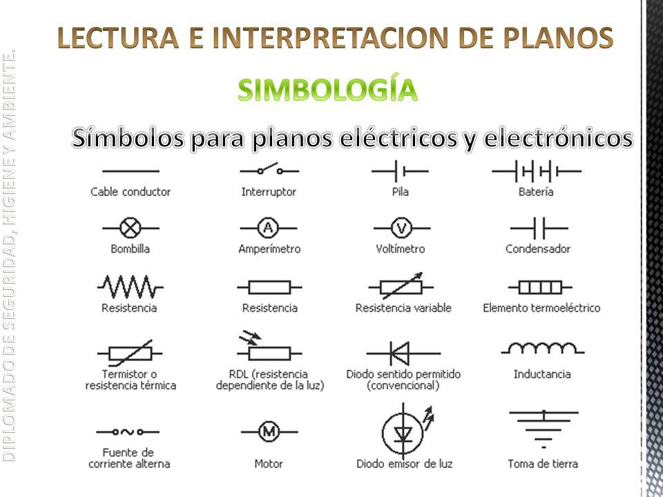Lectura e interpretacion de planos ppt video online for Simbolos arquitectonicos pdf