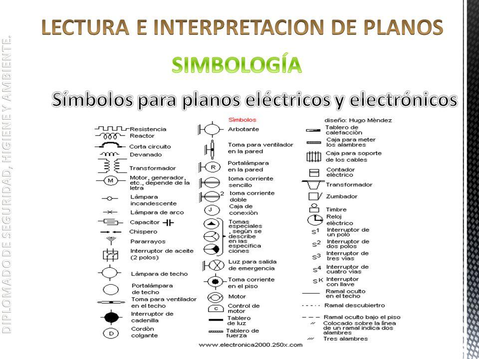 Simbologia para la interpretacion de planos kinked for Simbologia de planos arquitectonicos pdf