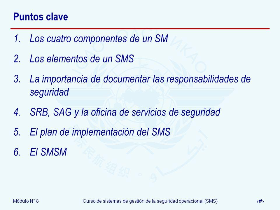 Puntos clave Los cuatro componentes de un SM. Los elementos de un SMS. La importancia de documentar las responsabilidades de seguridad.