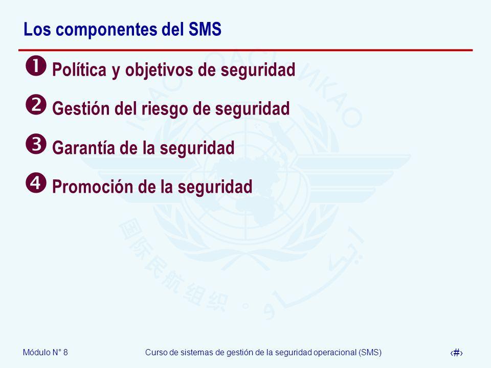 Los componentes del SMS