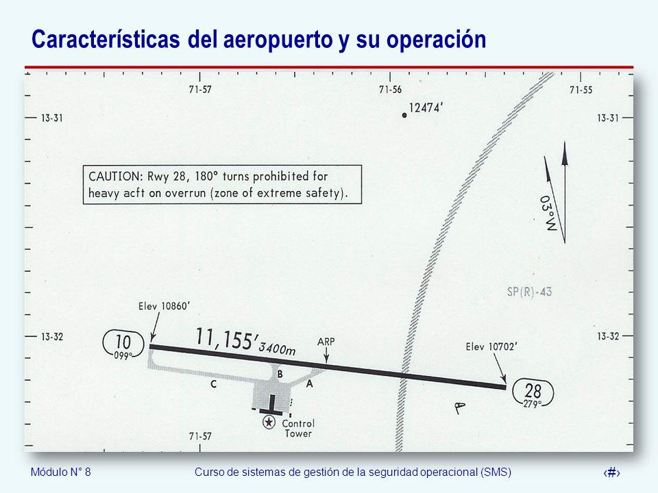 Características del aeropuerto y su operación