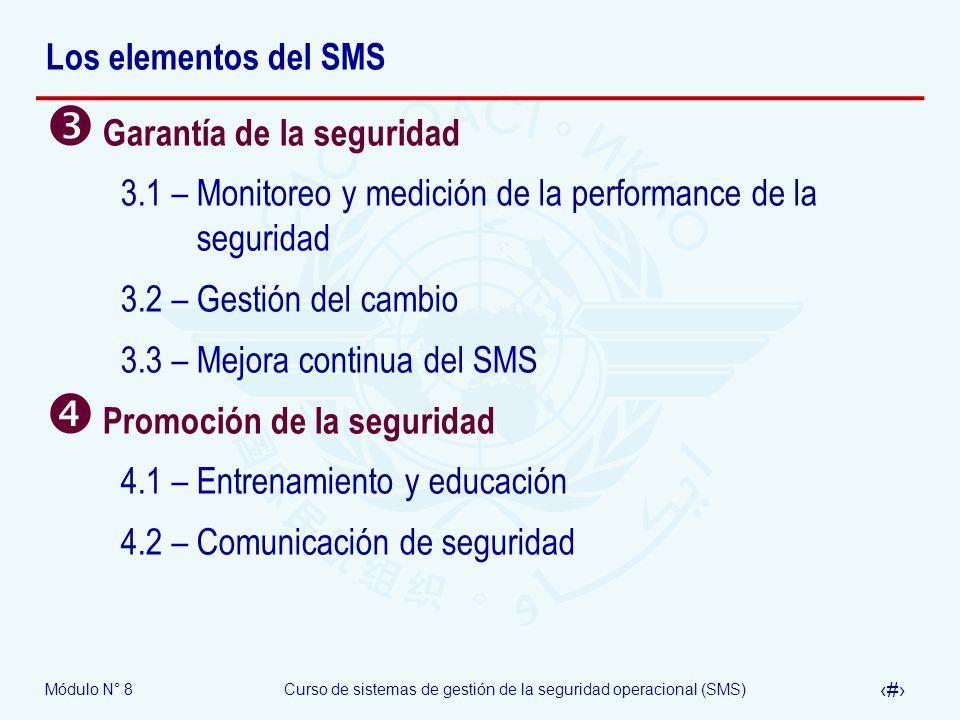 Los elementos del SMS Garantía de la seguridad. 3.1 – Monitoreo y medición de la performance de la seguridad.