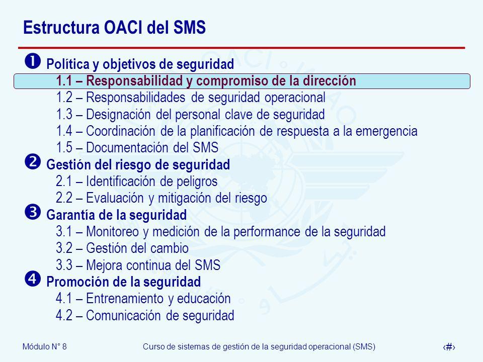 Estructura OACI del SMS