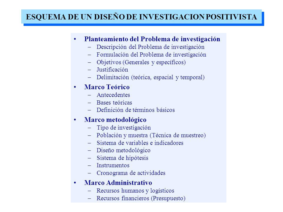 TALLER: FORMULACIÓN DE PROYECTOS DE INVESTIGACIÓN - ppt descargar