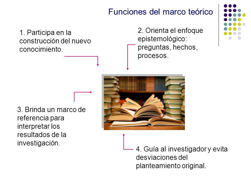El marco teórico en la investigación - ppt descargar