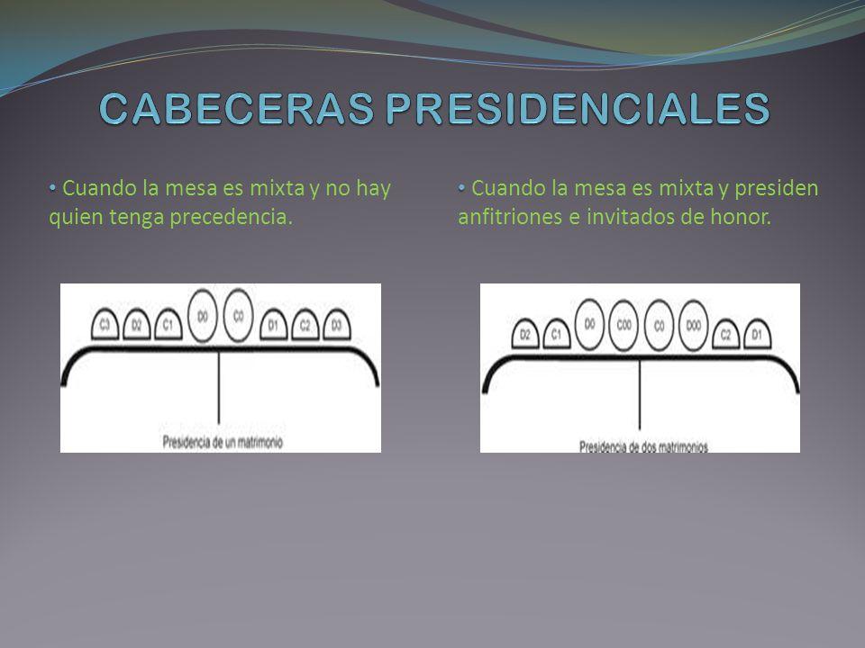 CABECERAS PRESIDENCIALES