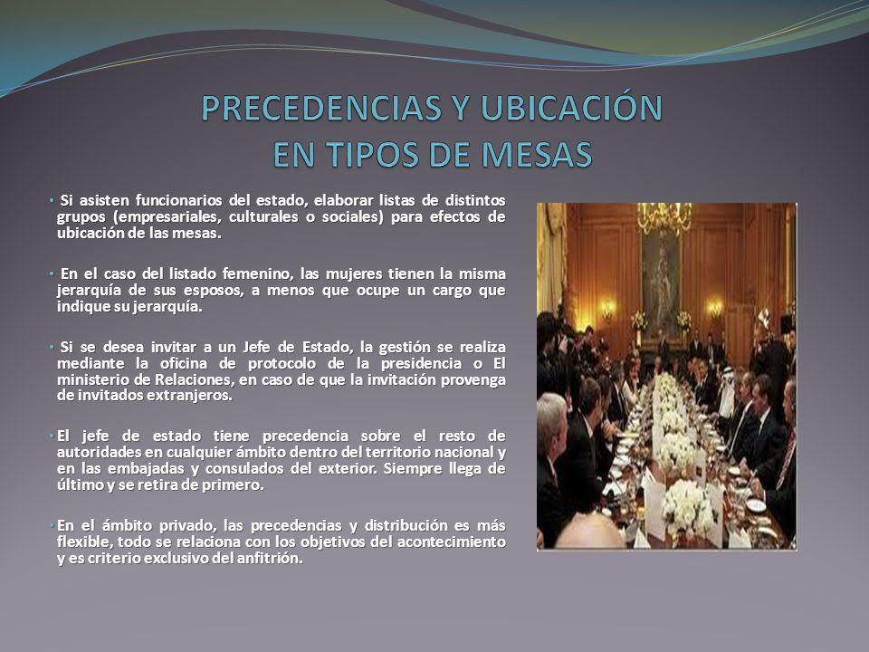 PRECEDENCIAS Y UBICACIÓN EN TIPOS DE MESAS