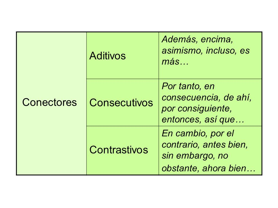 Aditivos Conectores Consecutivos Contrastivos