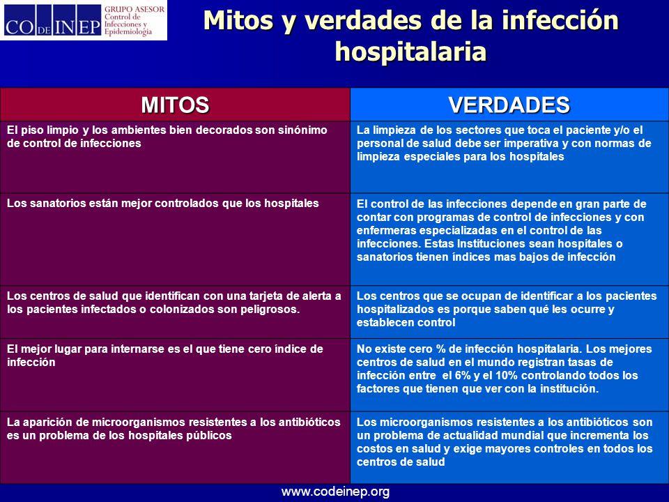 Mitos y verdades de la infección hospitalaria