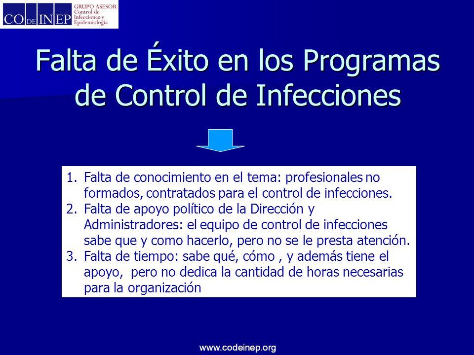 Falta de Éxito en los Programas de Control de Infecciones