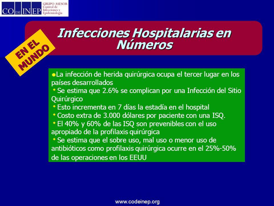 Infecciones Hospitalarias en Números