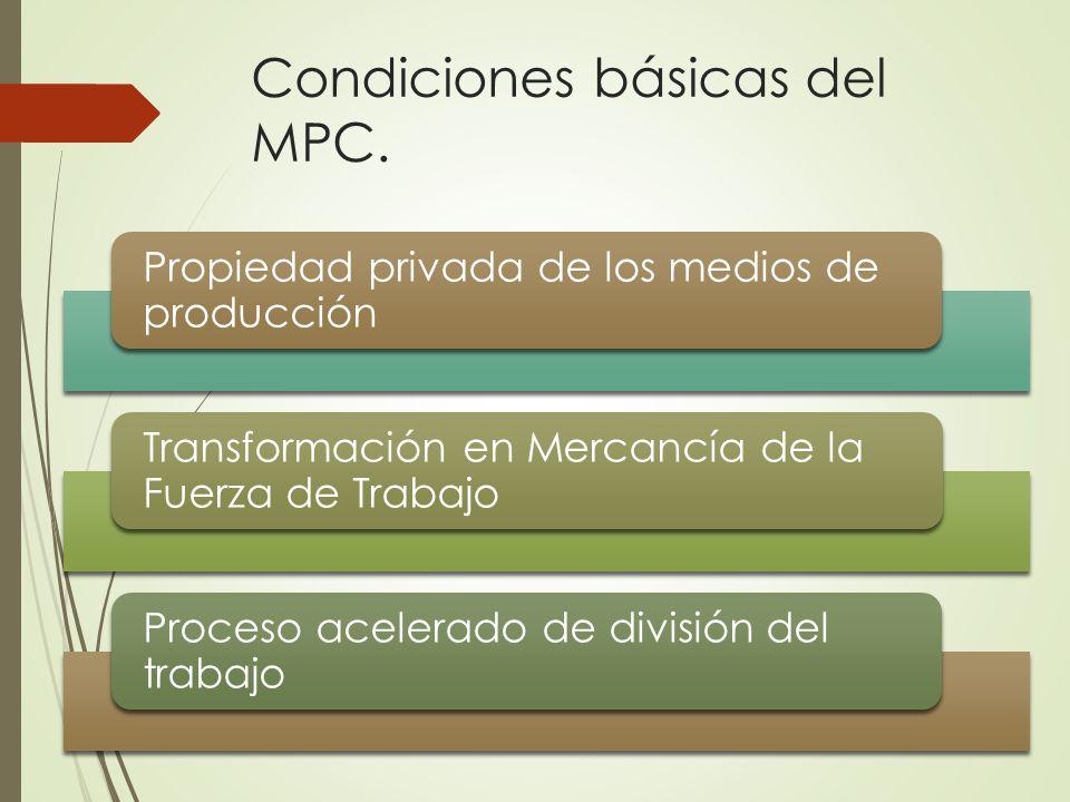 Condiciones básicas del MPC.
