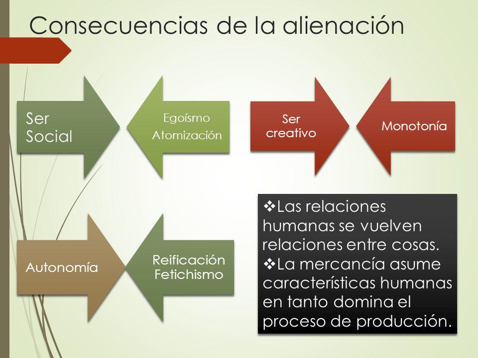 Consecuencias de la alienación