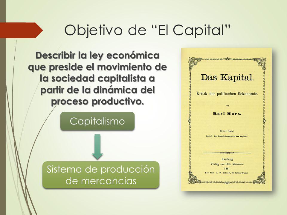 Objetivo de El Capital