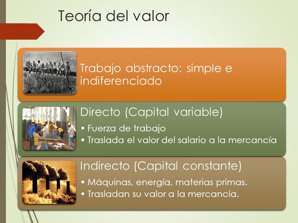 Teoría del valor Trabajo abstracto: simple e indiferenciado