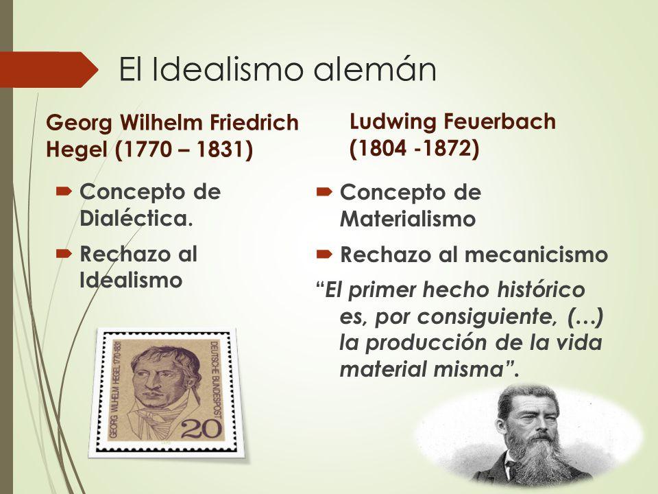 El Idealismo alemán Georg Wilhelm Friedrich Hegel (1770 – 1831)