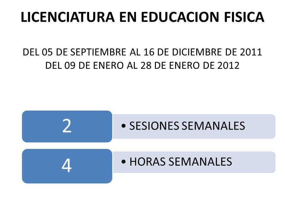 LICENCIATURA EN EDUCACION FISICA DEL 05 DE SEPTIEMBRE AL 16 DE DICIEMBRE DE 2011 DEL 09 DE ENERO AL 28 DE ENERO DE 2012