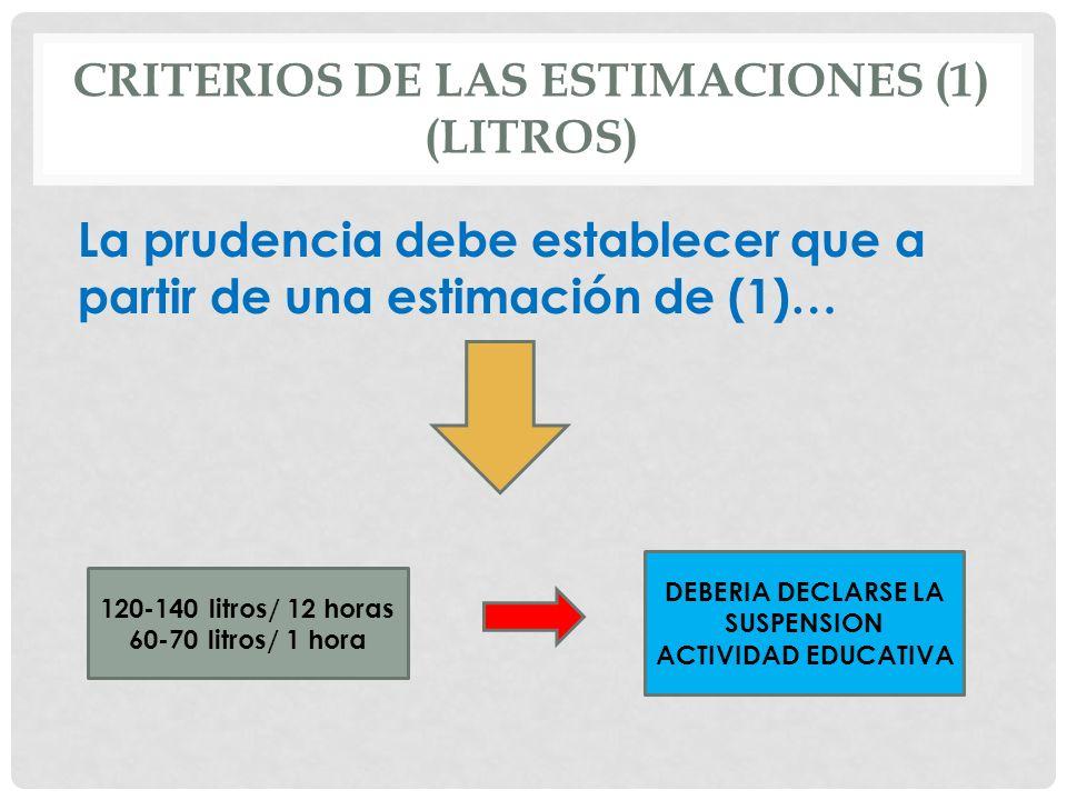 CRITERIOS DE LAS ESTIMACIONES (1) (LITROS)