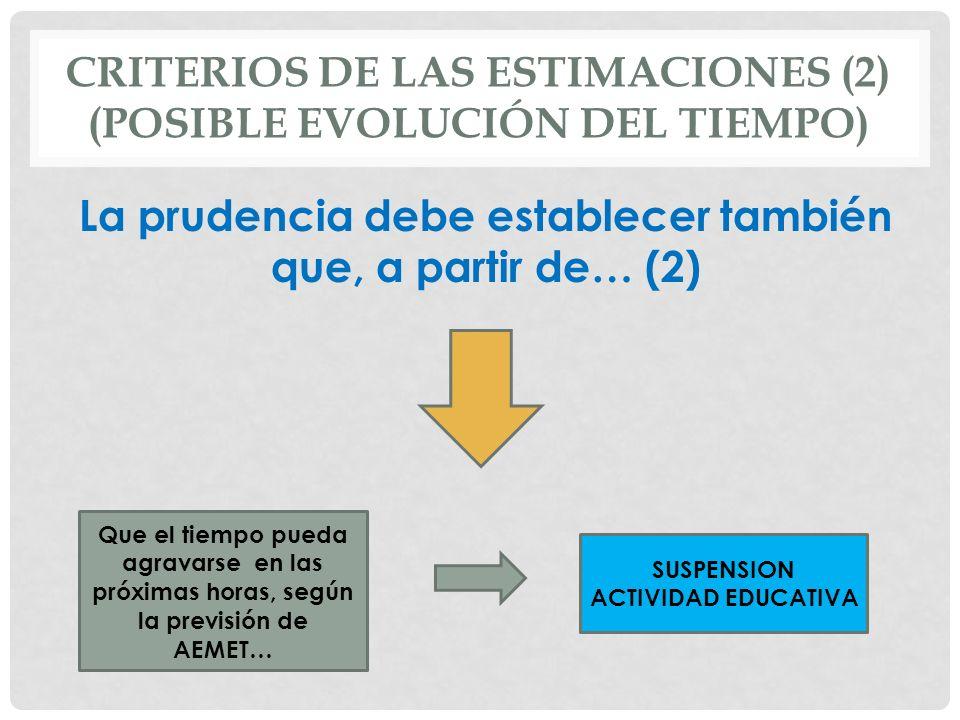 CRITERIOS DE LAS ESTIMACIONES (2) (posible evolución del tiempo)
