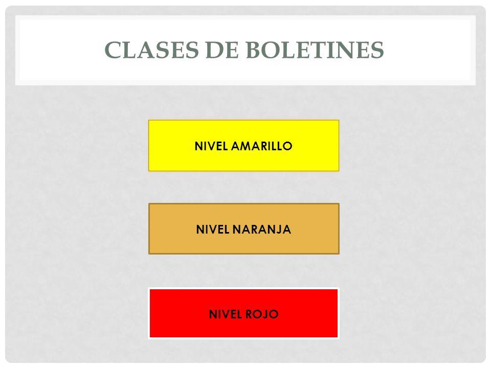 clases de boletines NIVEL AMARILLO NIVEL NARANJA NIVEL ROJO