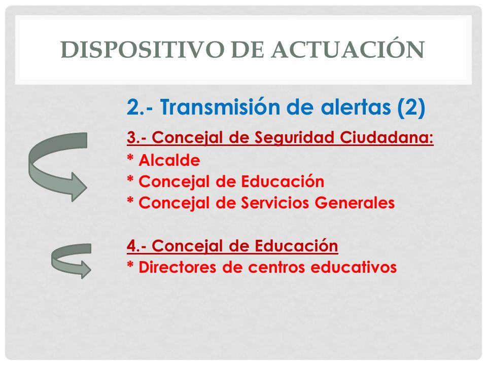 DISPOSITIVO DE ACTUACIÓN