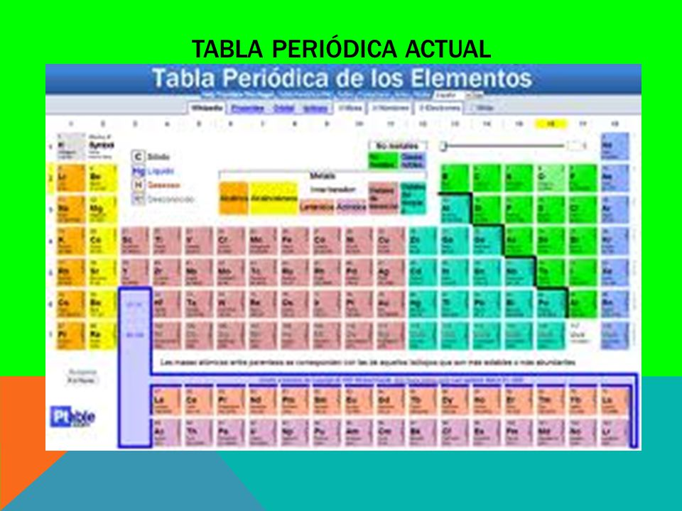 Tabla periodica actual image collections periodic table and sample tabla periodica actual gallery periodic table and sample with full tabla periodica la actual choice image urtaz Image collections