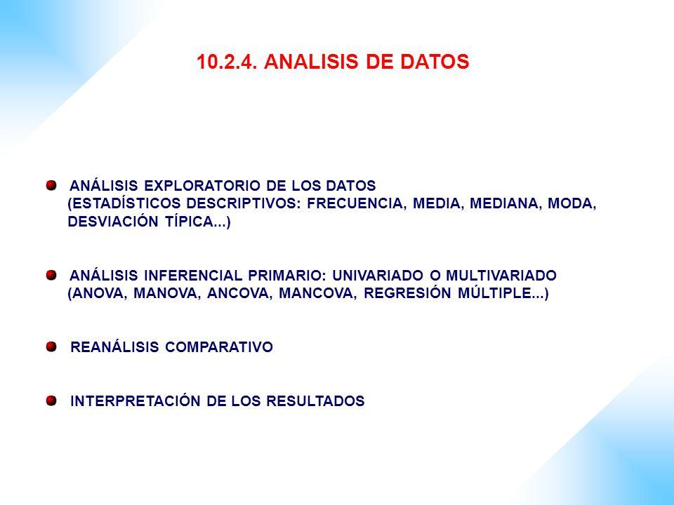 10.2.4. ANALISIS DE DATOS ANÁLISIS EXPLORATORIO DE LOS DATOS