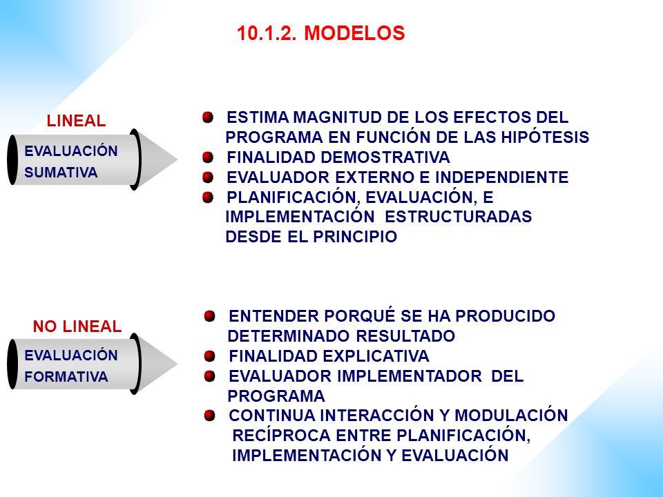10.1.2. MODELOS ESTIMA MAGNITUD DE LOS EFECTOS DEL