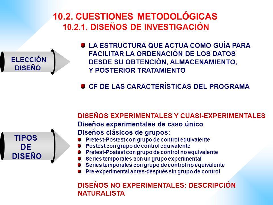 10.2. CUESTIONES METODOLÓGICAS 10.2.1. DISEÑOS DE INVESTIGACIÓN
